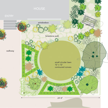How To Design A Garden vegetable garden design how to design vegetable gardens Plan A Garden Design Josaelcom